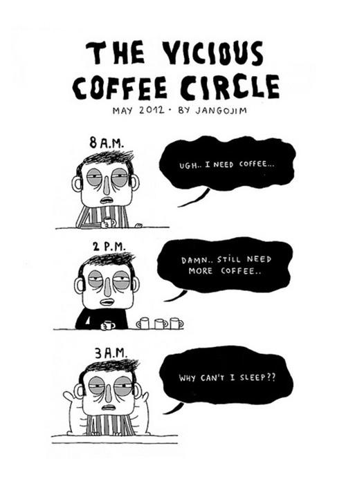 Coffee #35: The vicious coffee cycle. Ugh, I need more coffee. Damn, still need more coffee. Why can't I sleep.