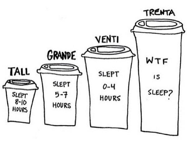 Coffee #157: Coffee and Sleep Correlation Chart