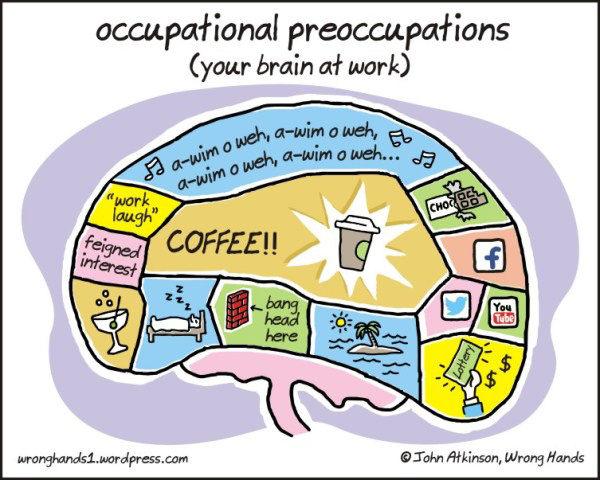 Coffee #209: Coffee Brain Chart.