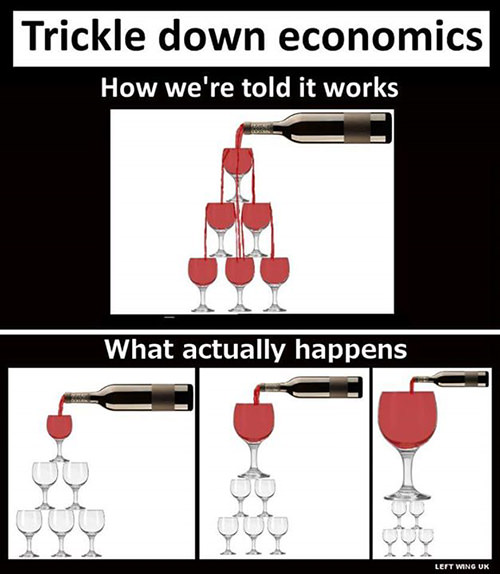 Hard Truths #115: Trickle Down Economics. How we're told it works vs what actually happens.