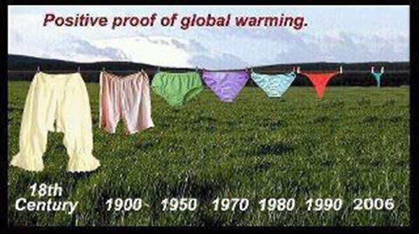 Tickled #149: Global Warming Undie Graph