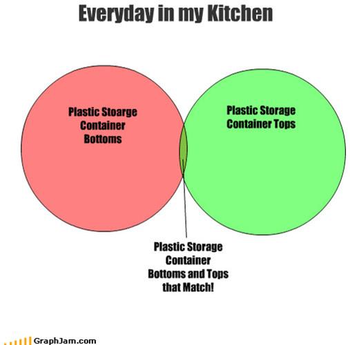 Tickled #177: Kitchen Humor