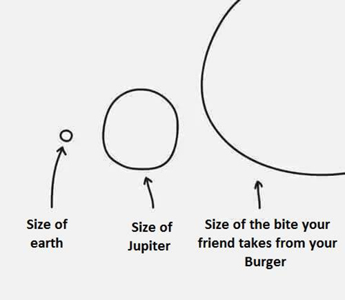 Tickled #676: Size of the bite your friend takes from your burger.